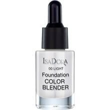 Foundation Blender